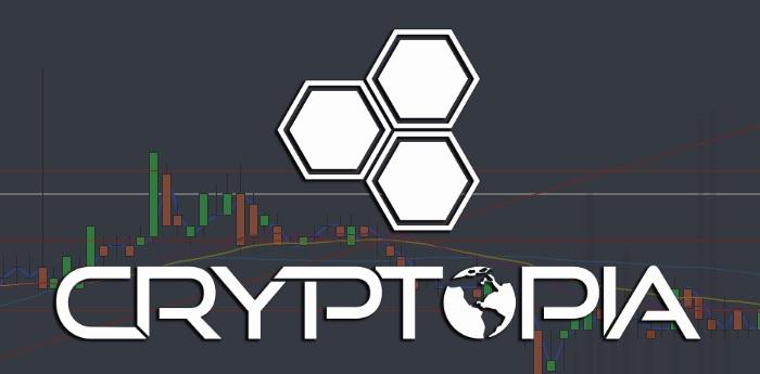 cryptopiaTOP